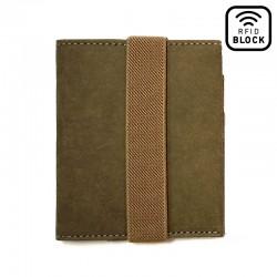 Plånbok Biblioteket RFID Säker