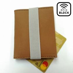 Plånbok Stadshuset RFID Säker
